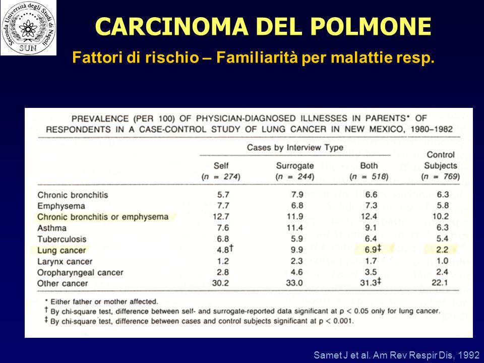 CARCINOMA DEL POLMONE Fattori di rischio – Familiarità per malattie resp.