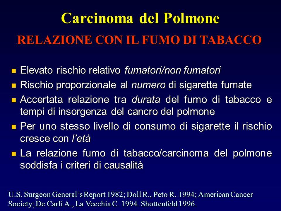 RELAZIONE CON IL FUMO DI TABACCO