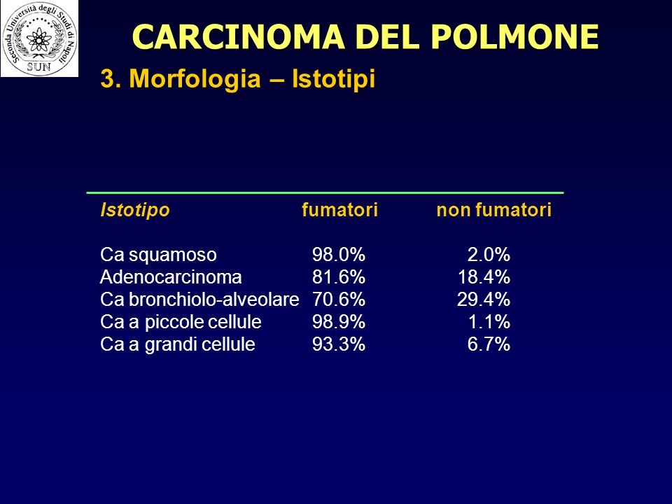 CARCINOMA DEL POLMONE 3. Morfologia – Istotipi