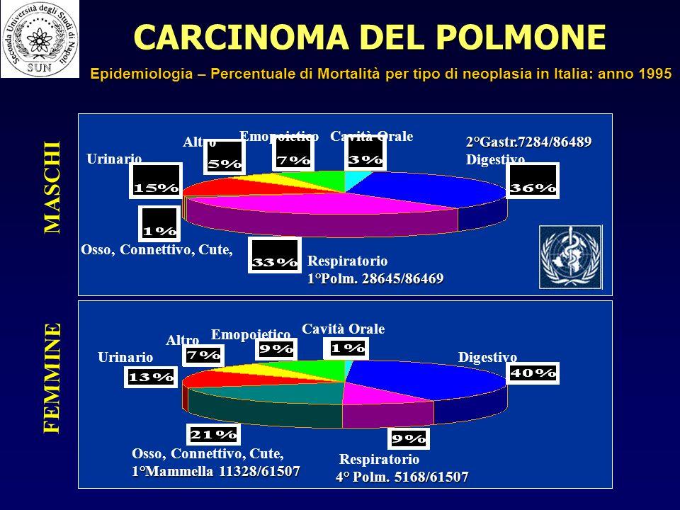 CARCINOMA DEL POLMONE MASCHI FEMMINE