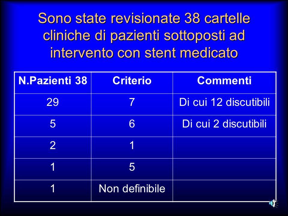 Sono state revisionate 38 cartelle cliniche di pazienti sottoposti ad intervento con stent medicato