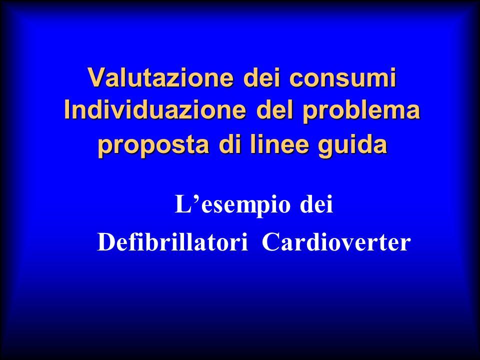Defibrillatori Cardioverter