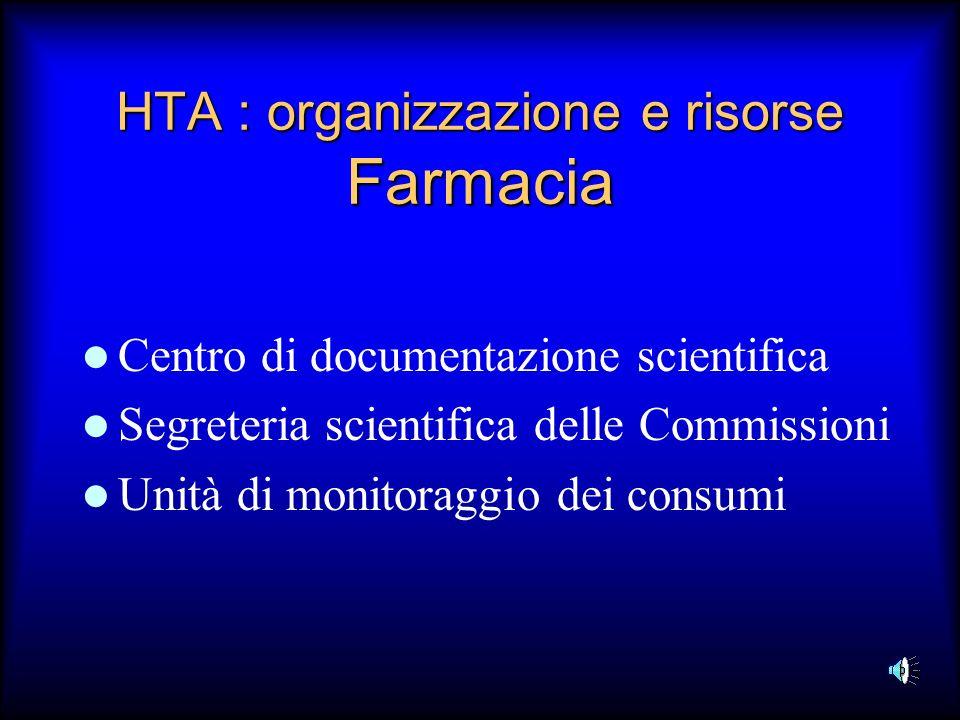 HTA : organizzazione e risorse Farmacia