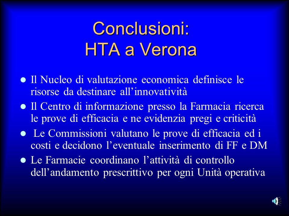 Conclusioni: HTA a Verona