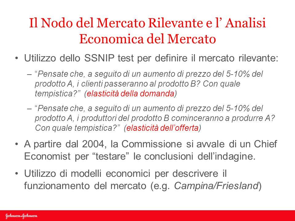 Il Nodo del Mercato Rilevante e l' Analisi Economica del Mercato