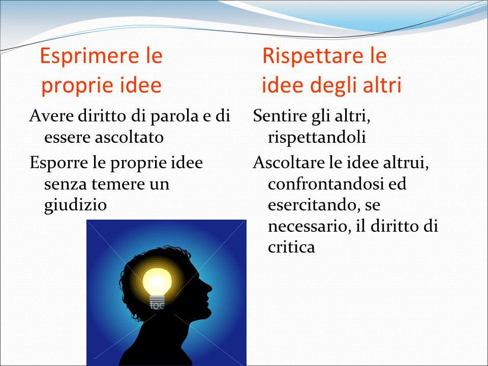 Esprimere le Rispettare le proprie idee idee degli altri