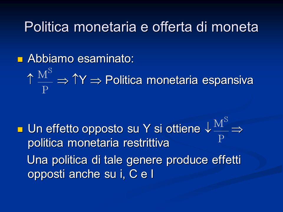 Politica monetaria e offerta di moneta