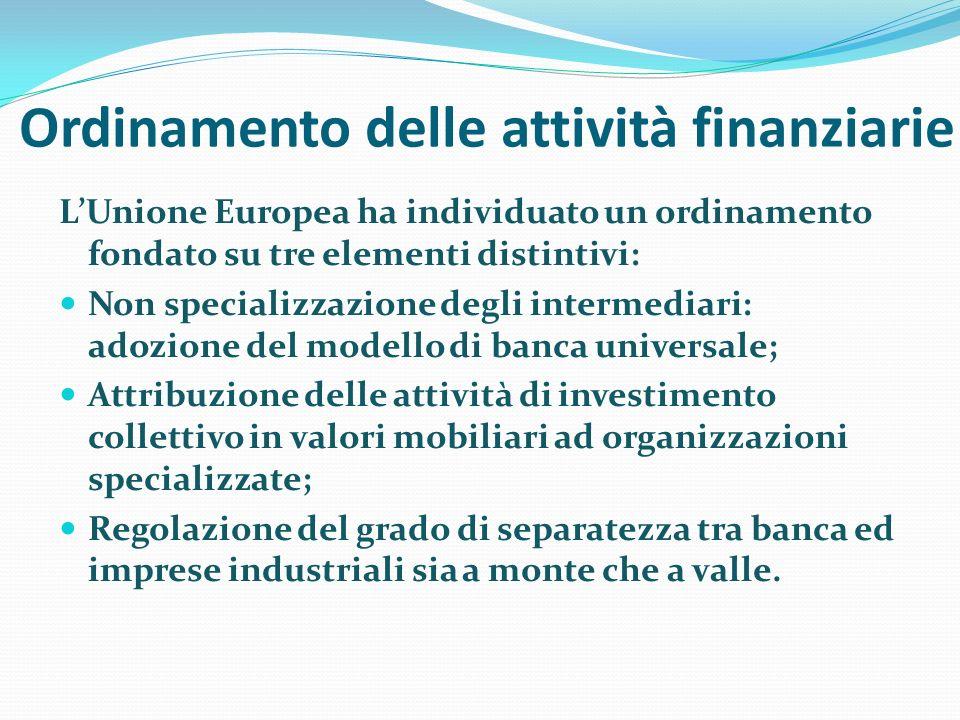Ordinamento delle attività finanziarie