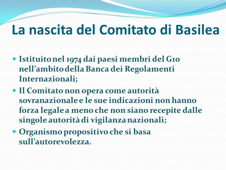 La nascita del Comitato di Basilea