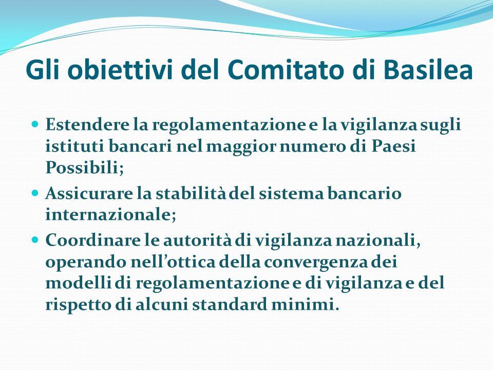 Gli obiettivi del Comitato di Basilea