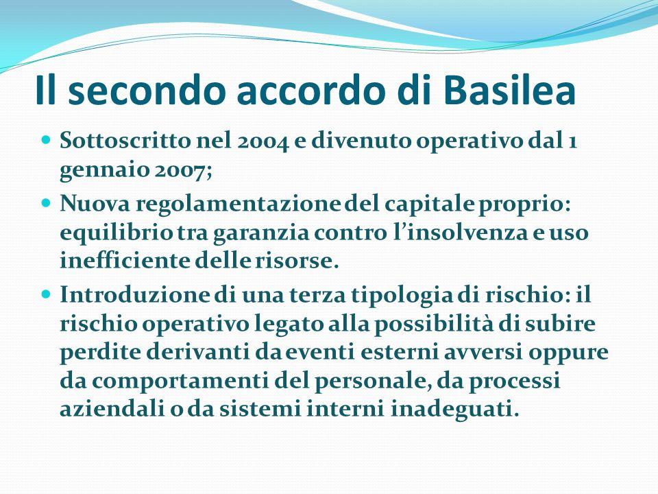 Il secondo accordo di Basilea