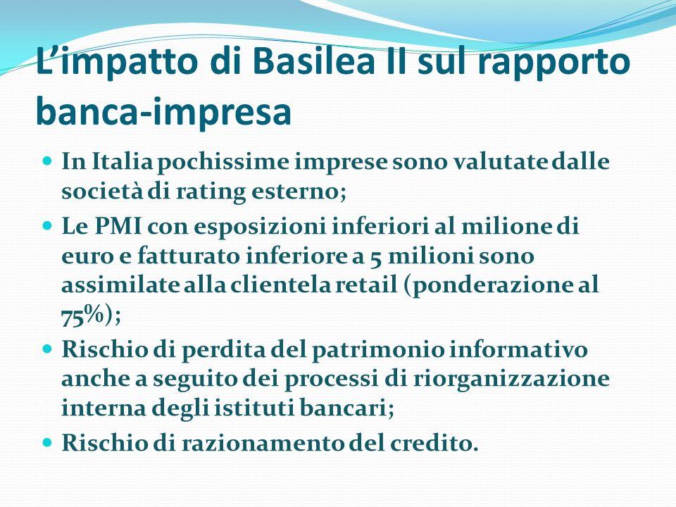 L'impatto di Basilea II sul rapporto banca-impresa