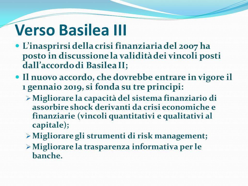 Verso Basilea III L'inasprirsi della crisi finanziaria del 2007 ha posto in discussione la validità dei vincoli posti dall'accordo di Basilea II;
