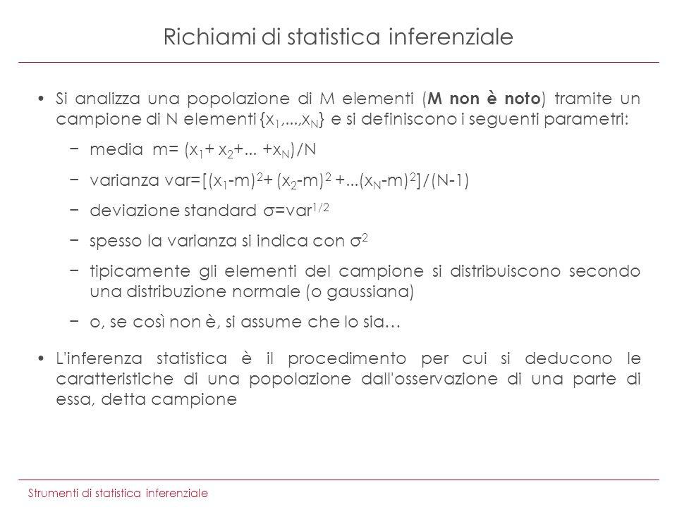 Strumenti di statistica inferenziale