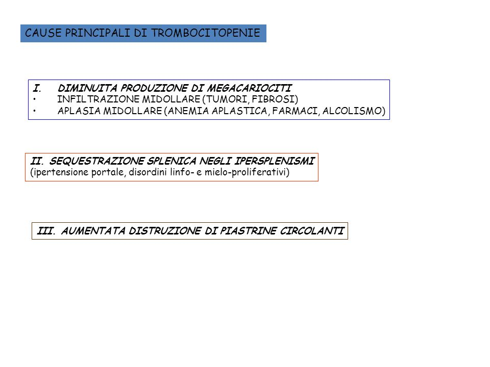 CAUSE PRINCIPALI DI TROMBOCITOPENIE