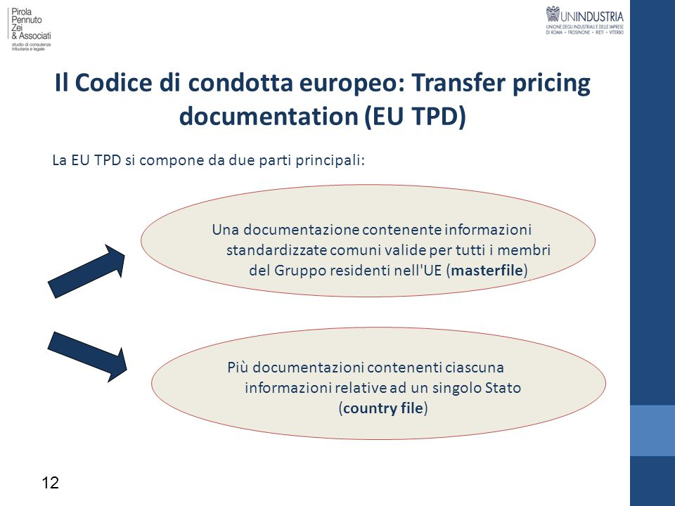 Il Codice di condotta europeo: Transfer pricing documentation (EU TPD)