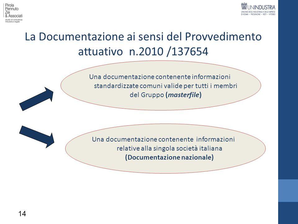 La Documentazione ai sensi del Provvedimento attuativo n.2010 /137654