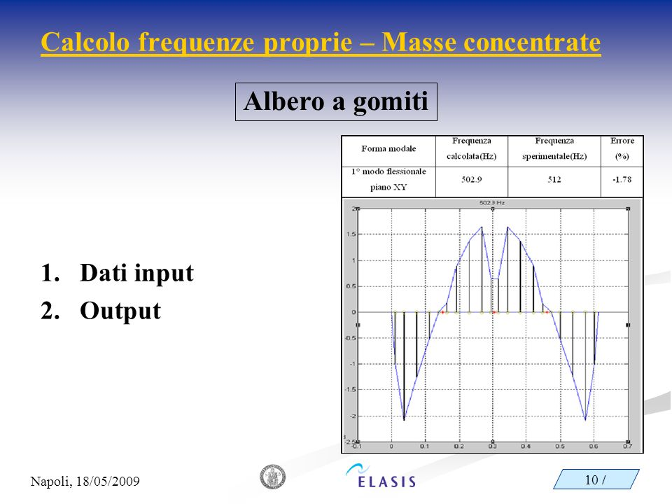 Calcolo frequenze proprie – Masse concentrate