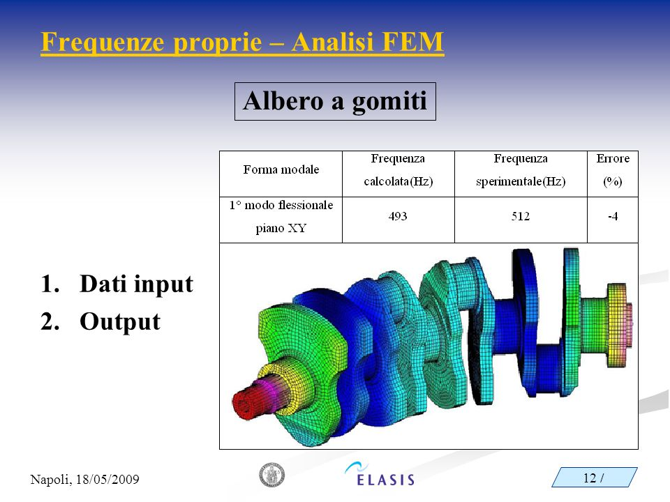 Frequenze proprie – Analisi FEM