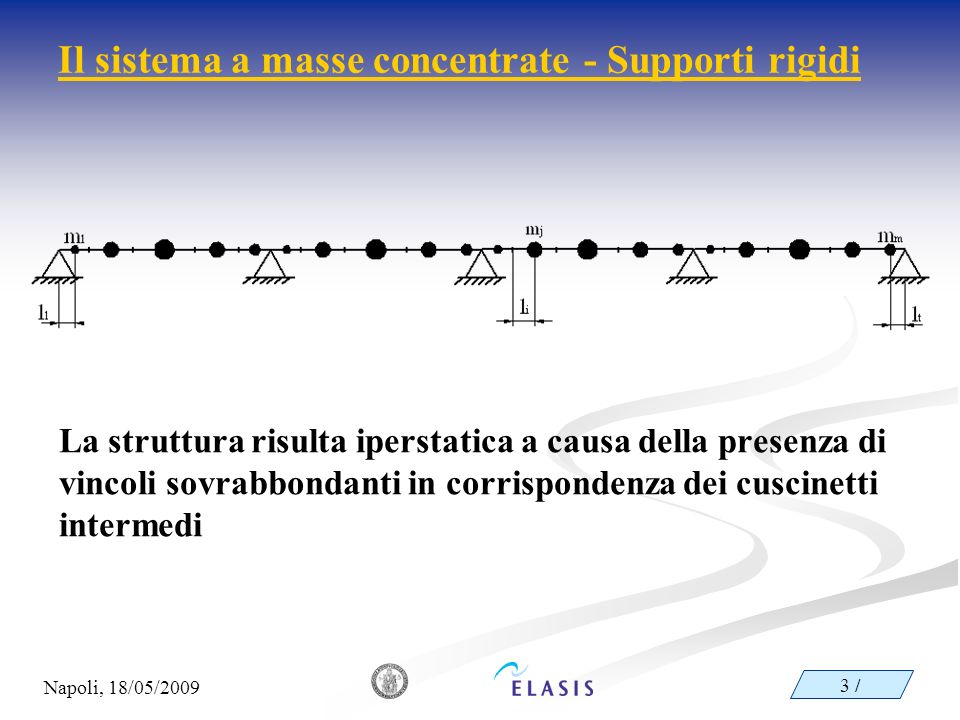 Il sistema a masse concentrate - Supporti rigidi