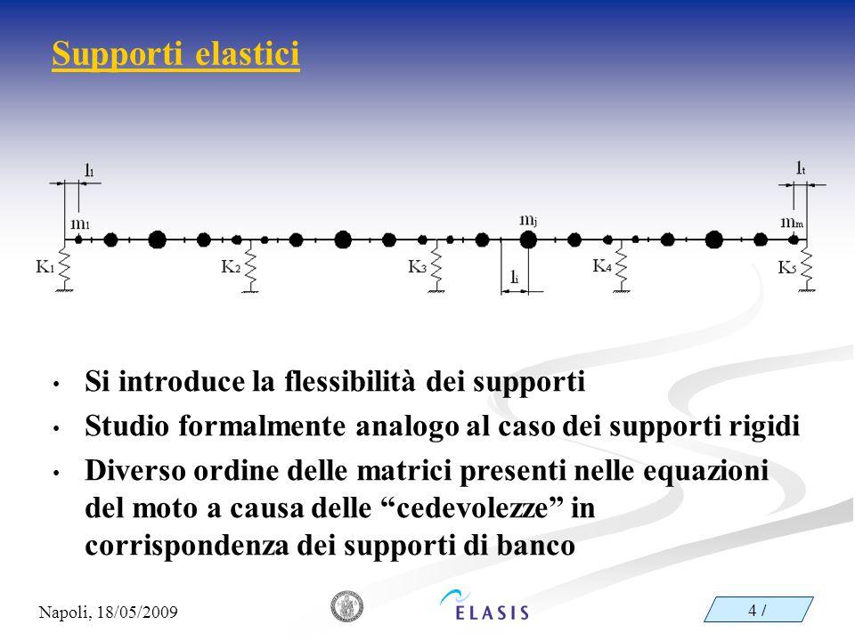 Supporti elastici Si introduce la flessibilità dei supporti