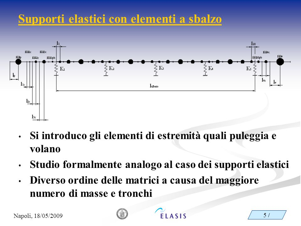 Supporti elastici con elementi a sbalzo