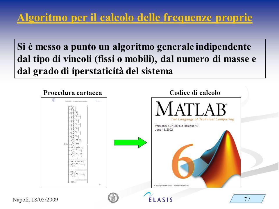 Algoritmo per il calcolo delle frequenze proprie