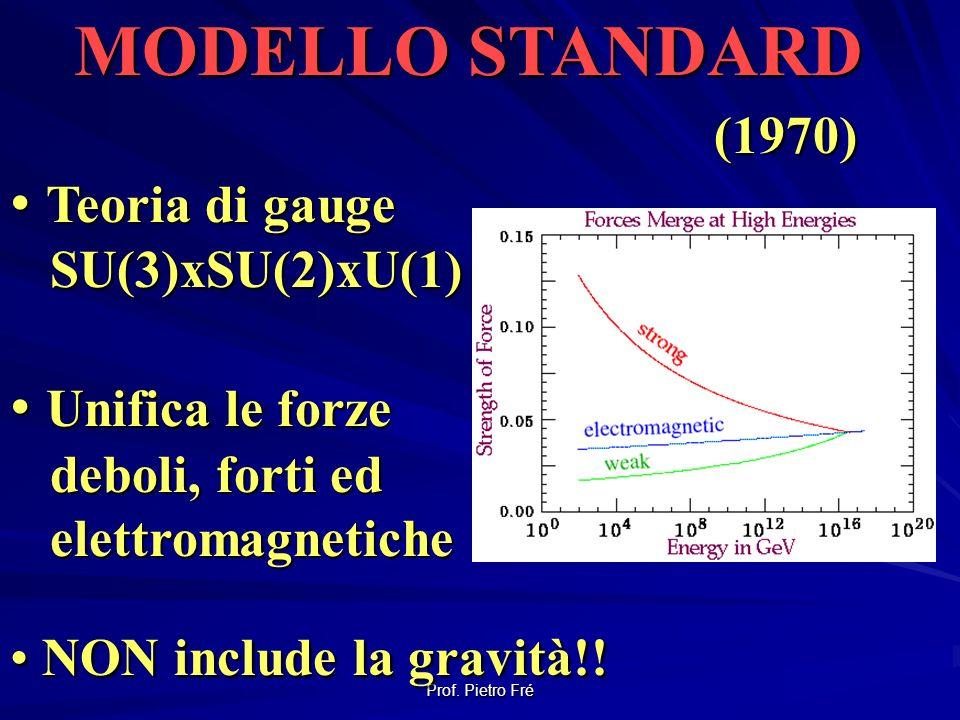 MODELLO STANDARD Teoria di gauge Unifica le forze SU(3)xSU(2)xU(1)