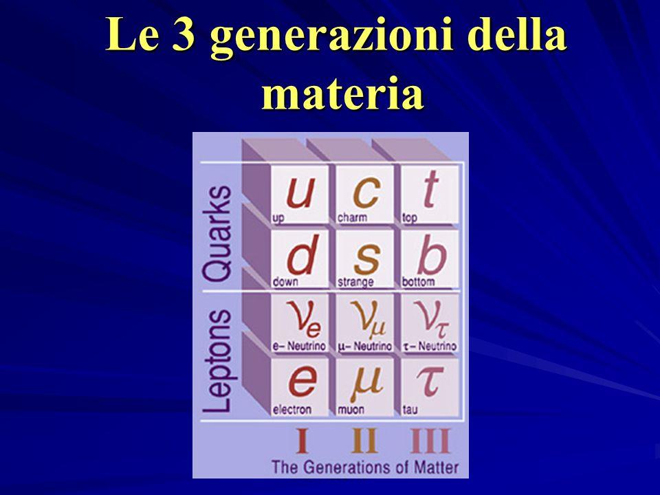 Le 3 generazioni della materia