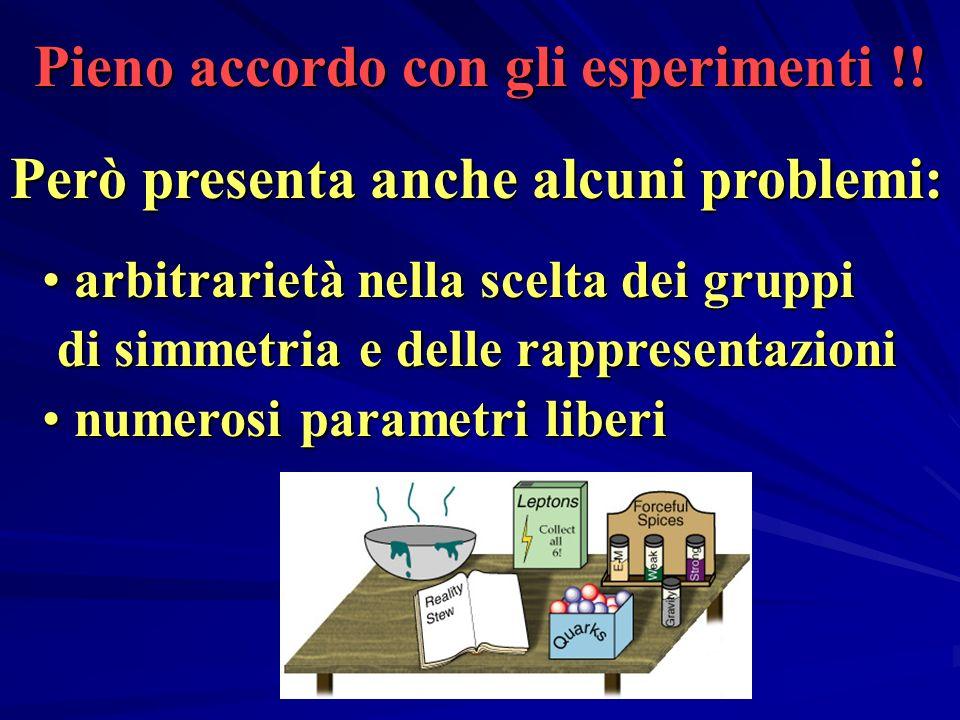 Pieno accordo con gli esperimenti !!
