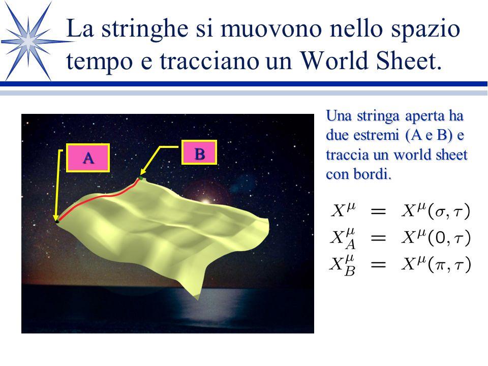 La stringhe si muovono nello spazio tempo e tracciano un World Sheet.