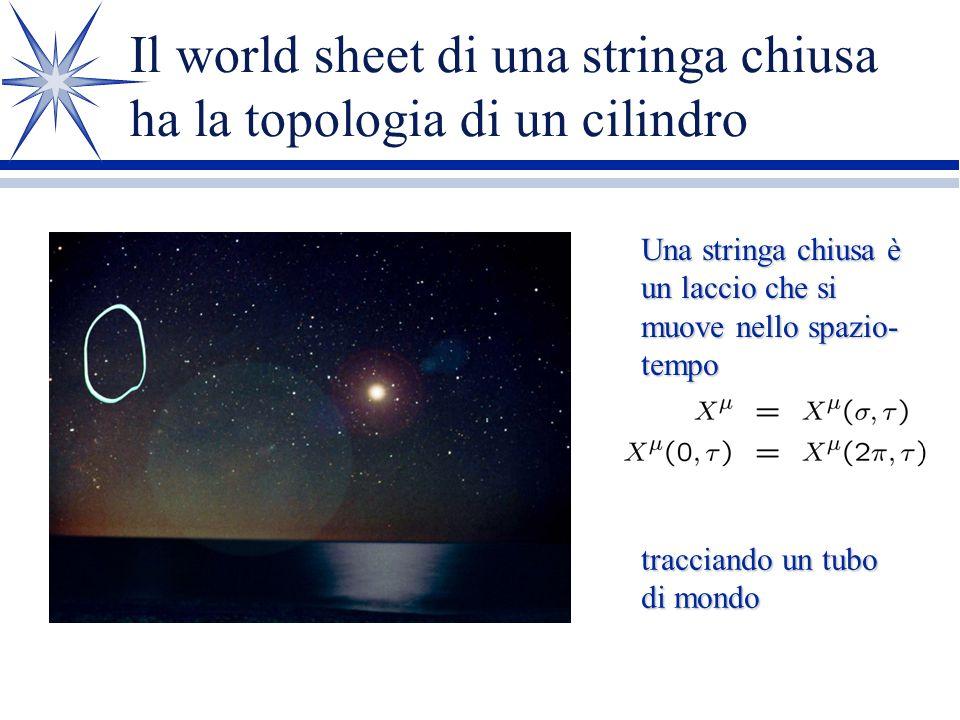 Il world sheet di una stringa chiusa ha la topologia di un cilindro