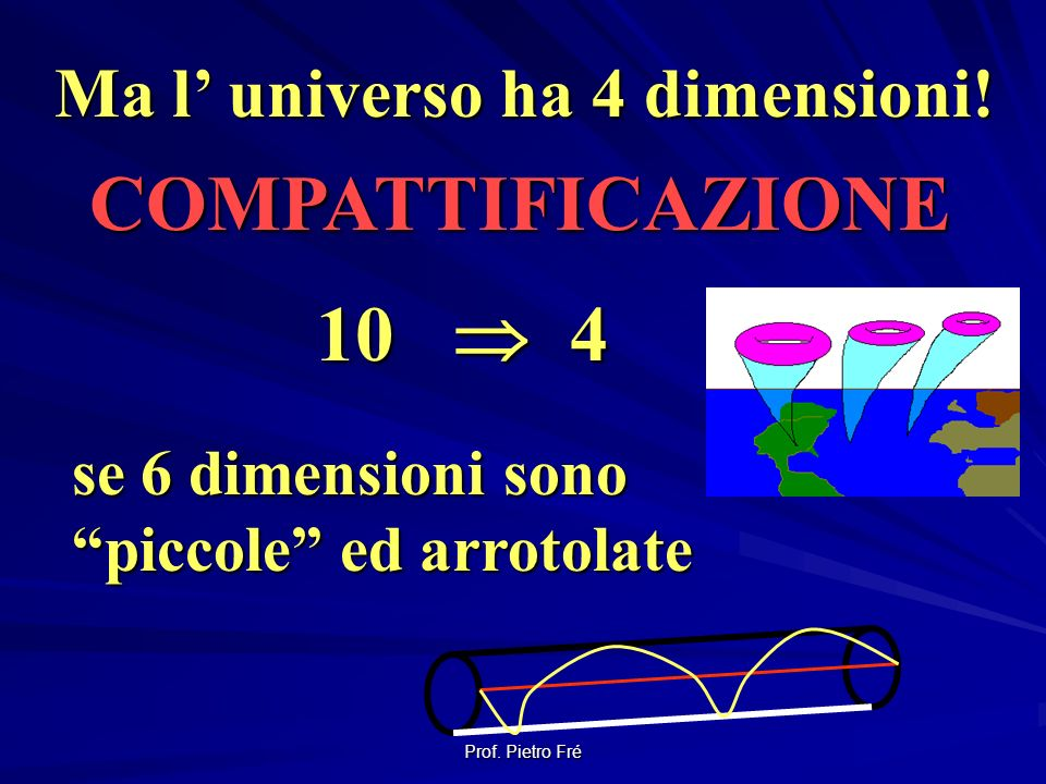 COMPATTIFICAZIONE 10  4 Ma l' universo ha 4 dimensioni!
