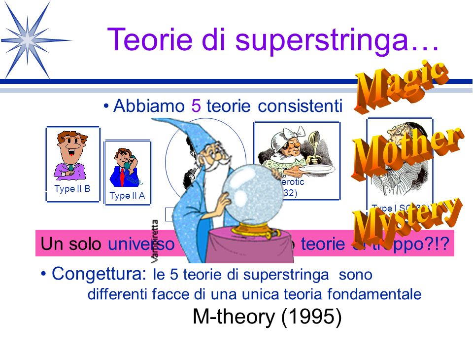 Teorie di superstringa… Magic