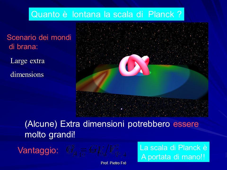 Quanto è lontana la scala di Planck