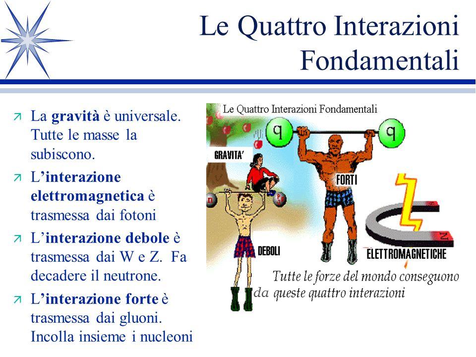 Le Quattro Interazioni Fondamentali