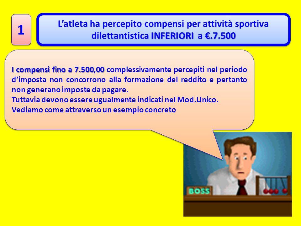 1 L'atleta ha percepito compensi per attività sportiva dilettantistica INFERIORI a €.7.500.