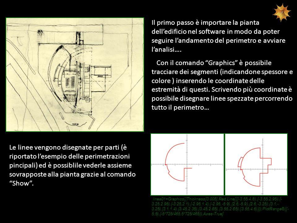 Il primo passo è importare la pianta dell'edificio nel software in modo da poter seguire l'andamento del perimetro e avviare l'analisi….