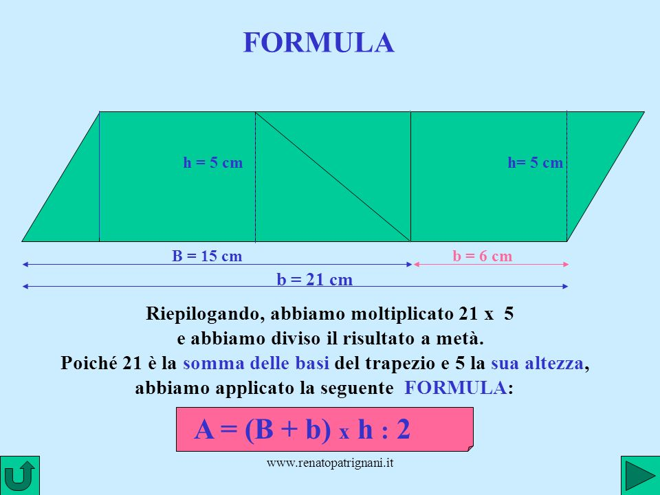 FORMULA h = 5 cm. h= 5 cm. B = 15 cm. b = 6 cm. b = 21 cm. Riepilogando, abbiamo moltiplicato 21 x 5 e abbiamo diviso il risultato a metà.
