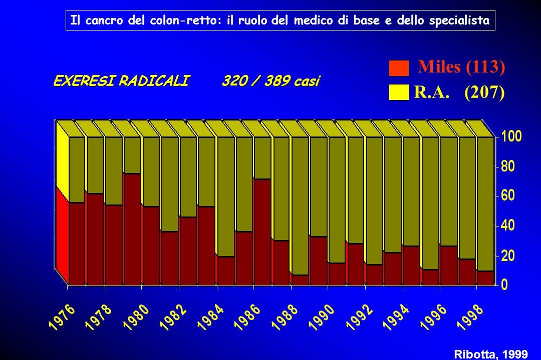 EXERESI RADICALI 320 / 389 casi