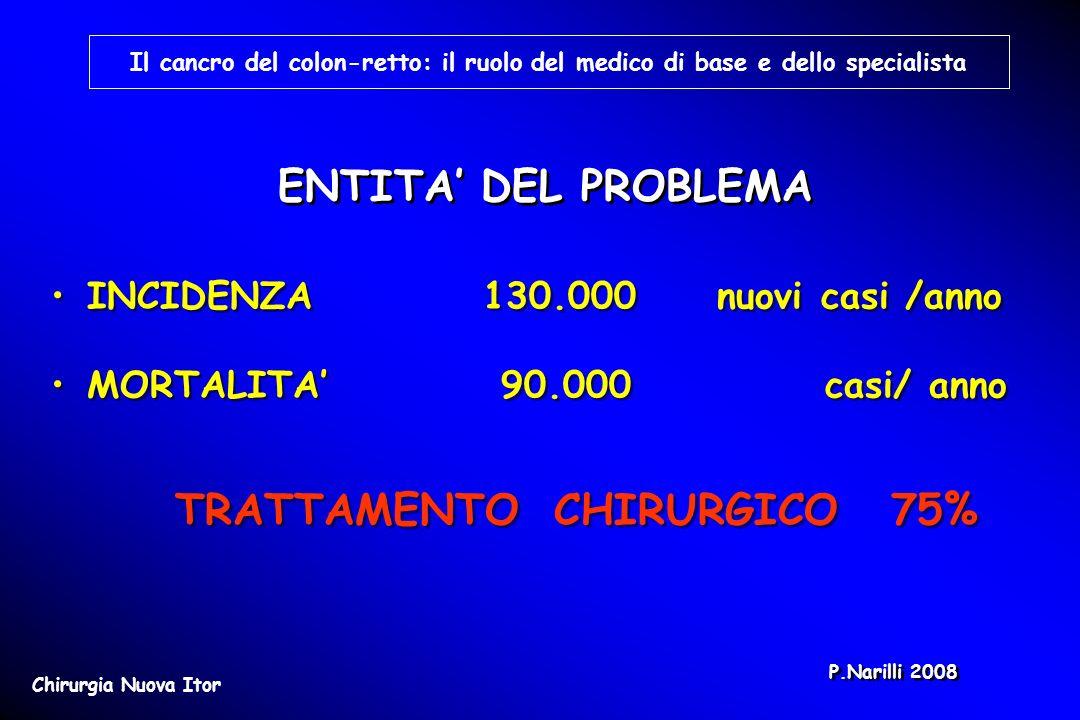 ENTITA' DEL PROBLEMA INCIDENZA 130.000 nuovi casi /anno