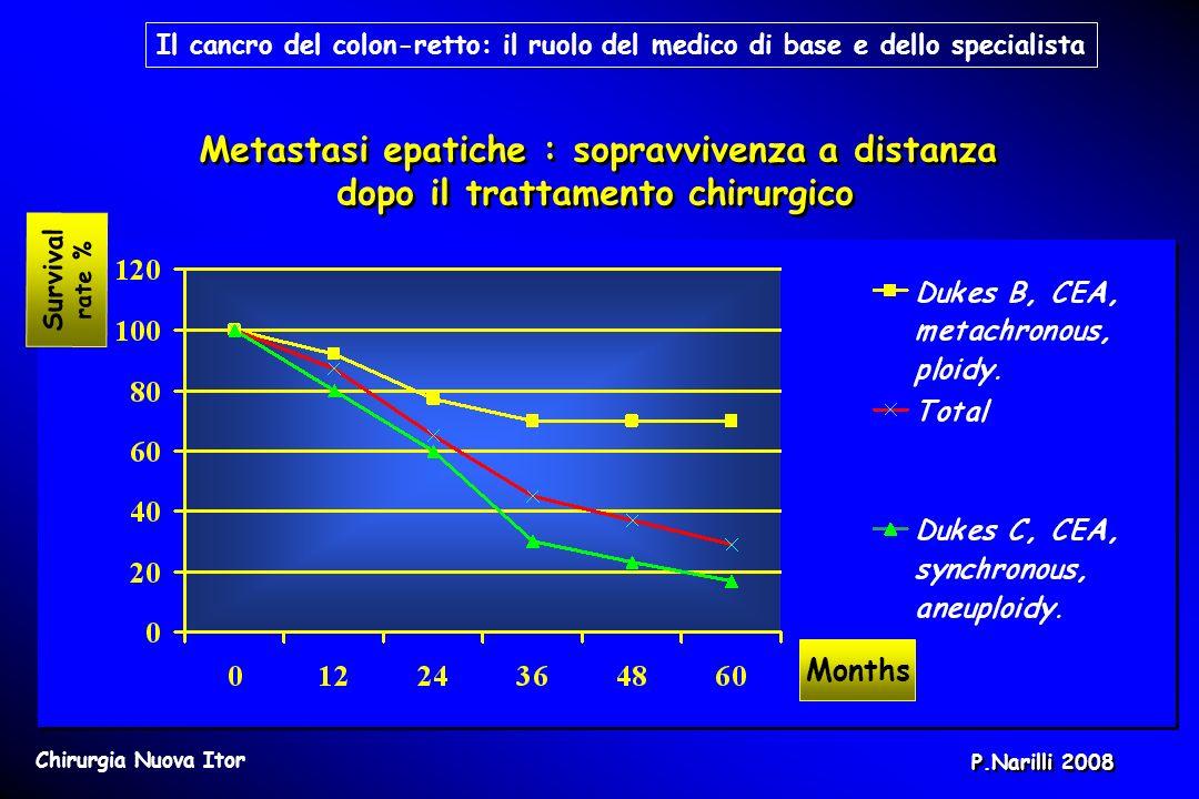 Metastasi epatiche : sopravvivenza a distanza