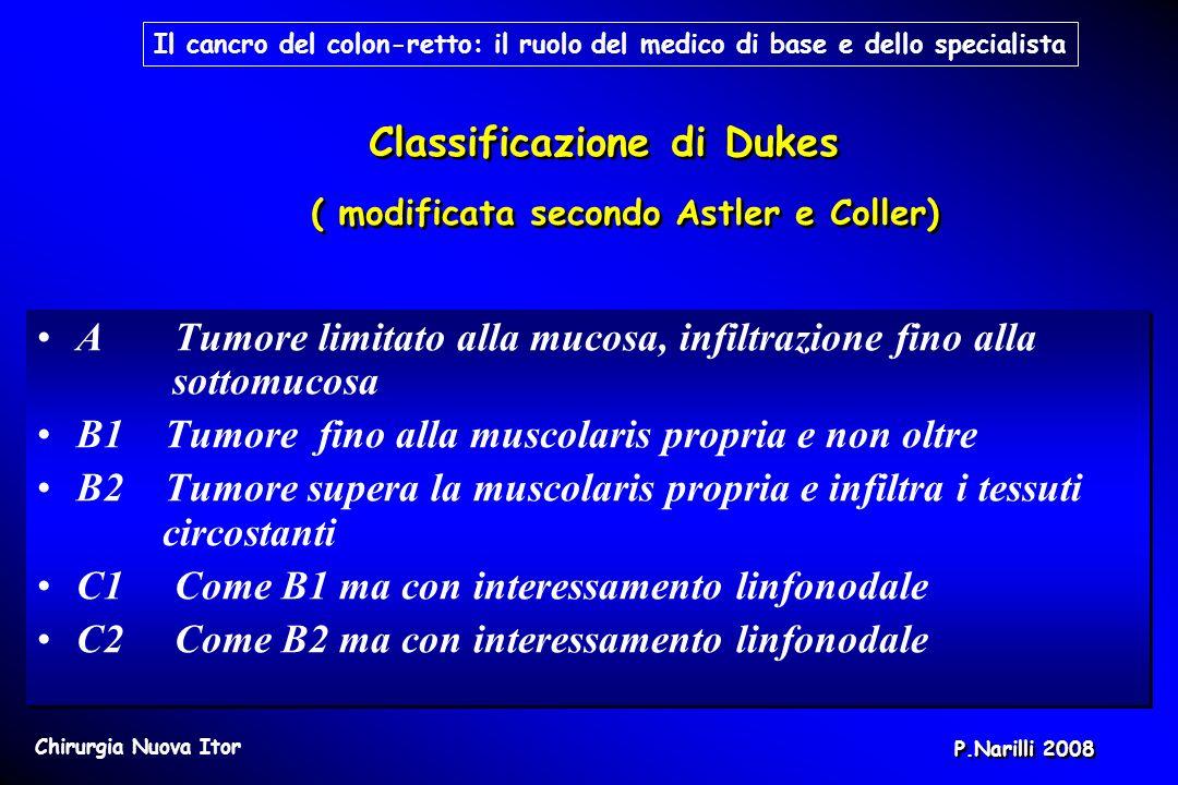 Classificazione di Dukes