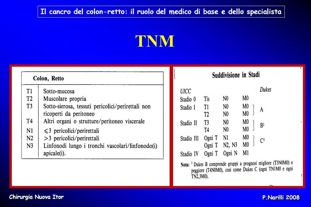 Il cancro del colon-retto: il ruolo del medico di base e dello specialista
