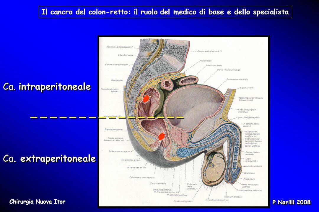 Ca. intraperitoneale Ca. extraperitoneale