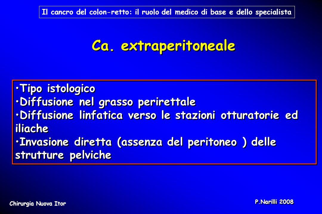 Ca. extraperitoneale Tipo istologico Diffusione nel grasso perirettale