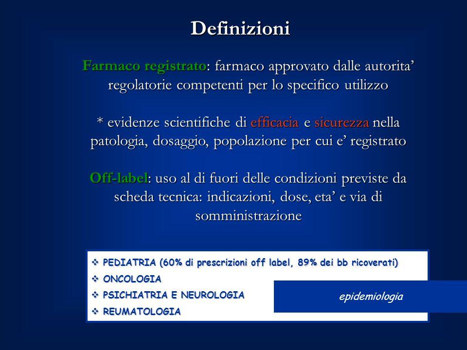 Definizioni Farmaco registrato: farmaco approvato dalle autorita' regolatorie competenti per lo specifico utilizzo.