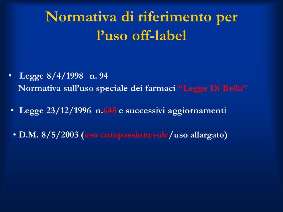 Normativa di riferimento per l'uso off-label