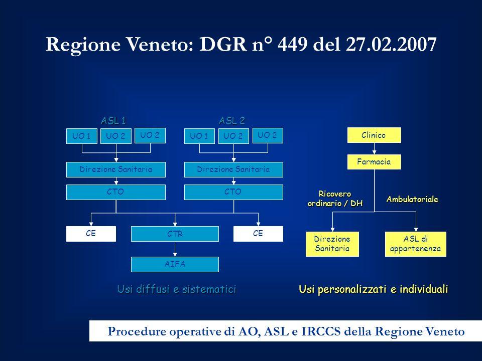 Regione Veneto: DGR n° 449 del 27.02.2007