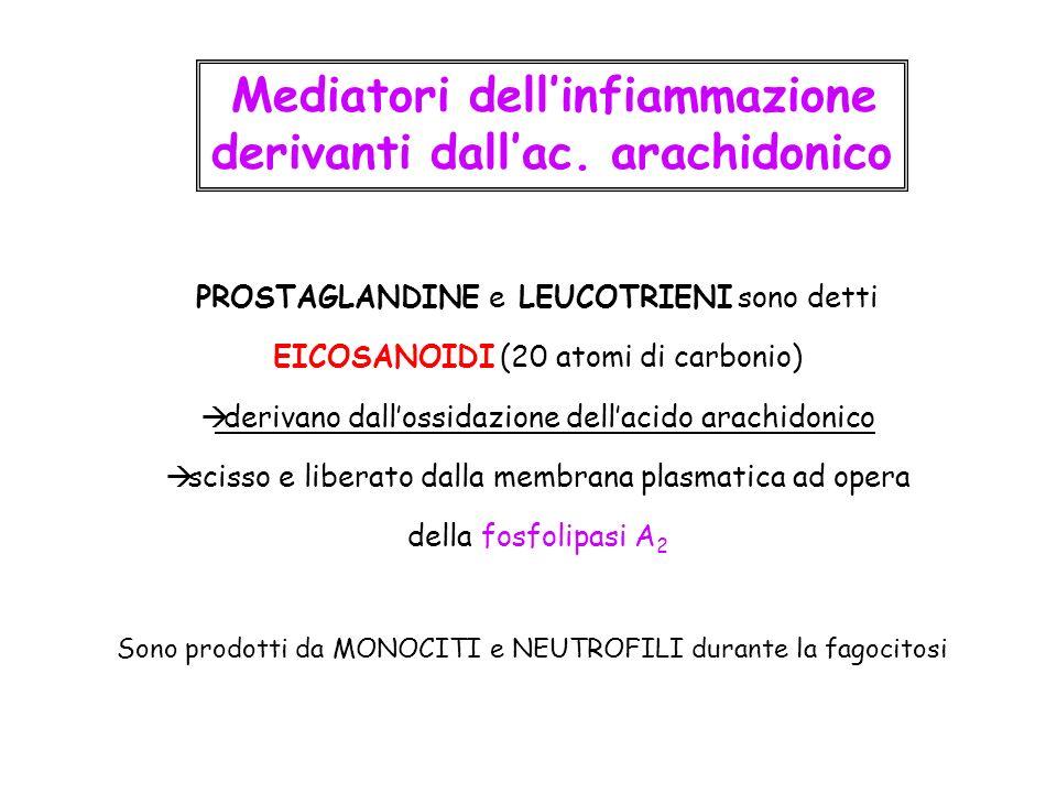 Mediatori dell'infiammazione derivanti dall'ac. arachidonico